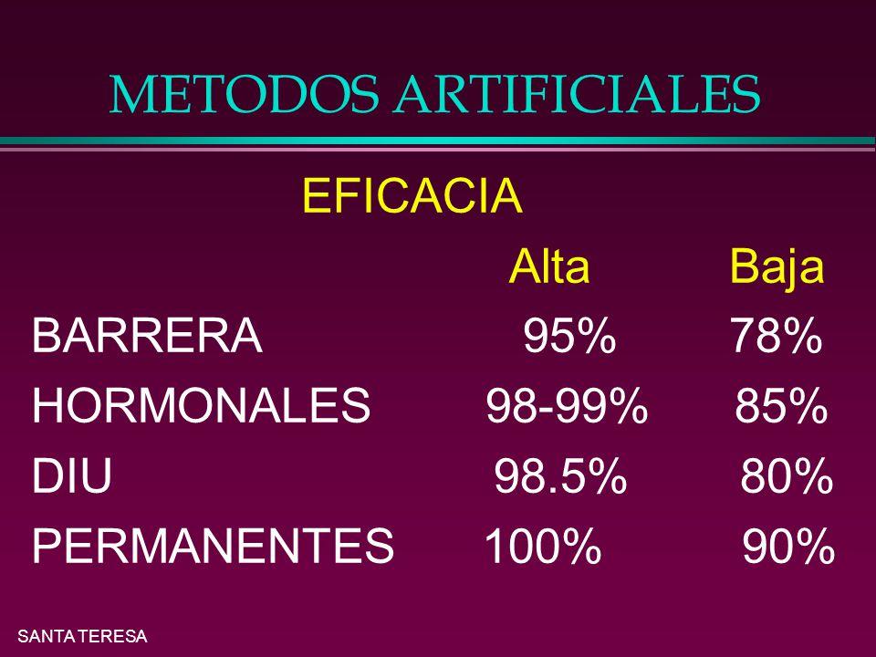 METODOS ARTIFICIALES Alta Baja BARRERA 95% 78% HORMONALES 98-99% 85%