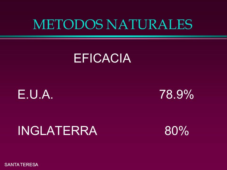 METODOS NATURALES EFICACIA. E.U.A.