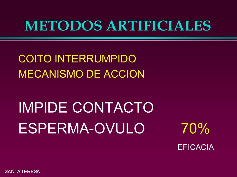 METODOS ARTIFICIALES IMPIDE CONTACTO ESPERMA-OVULO 70%