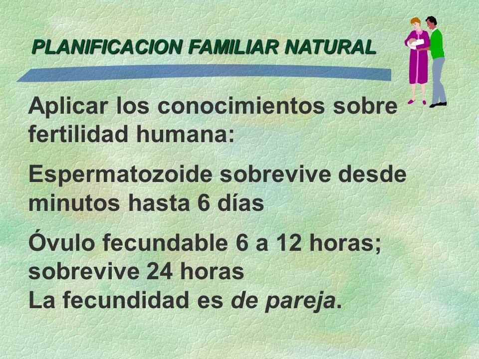 Aplicar los conocimientos sobre fertilidad humana: