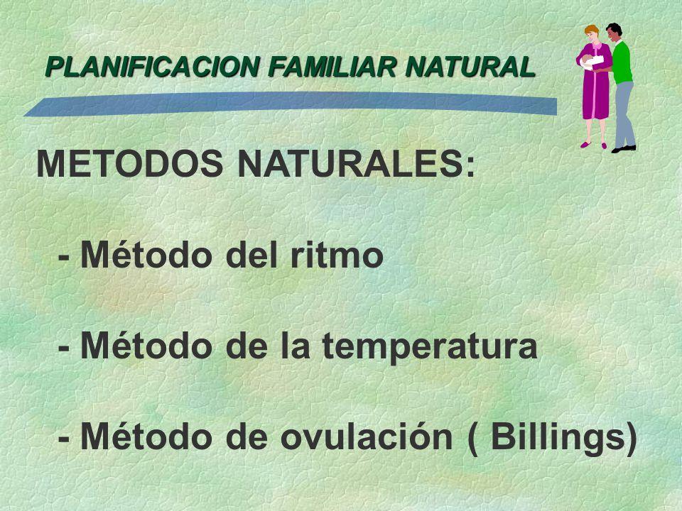METODOS NATURALES: - Método del ritmo - Método de la temperatura - Método de ovulación ( Billings)