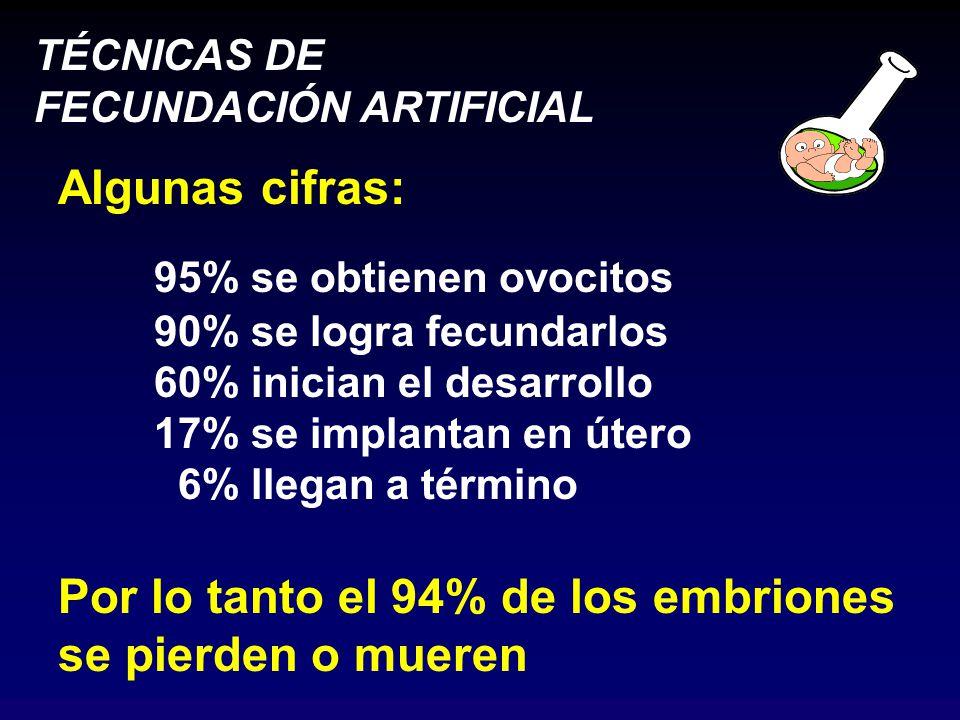 95% se obtienen ovocitos Algunas cifras: