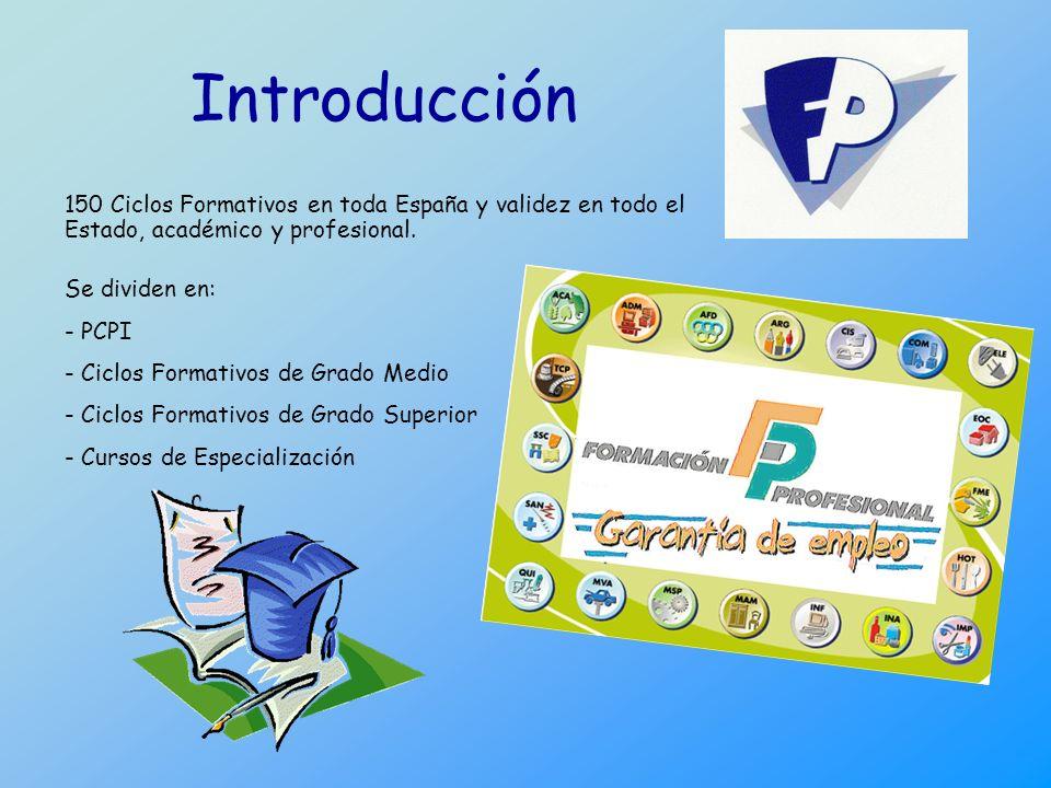Introducción 150 Ciclos Formativos en toda España y validez en todo el Estado, académico y profesional.