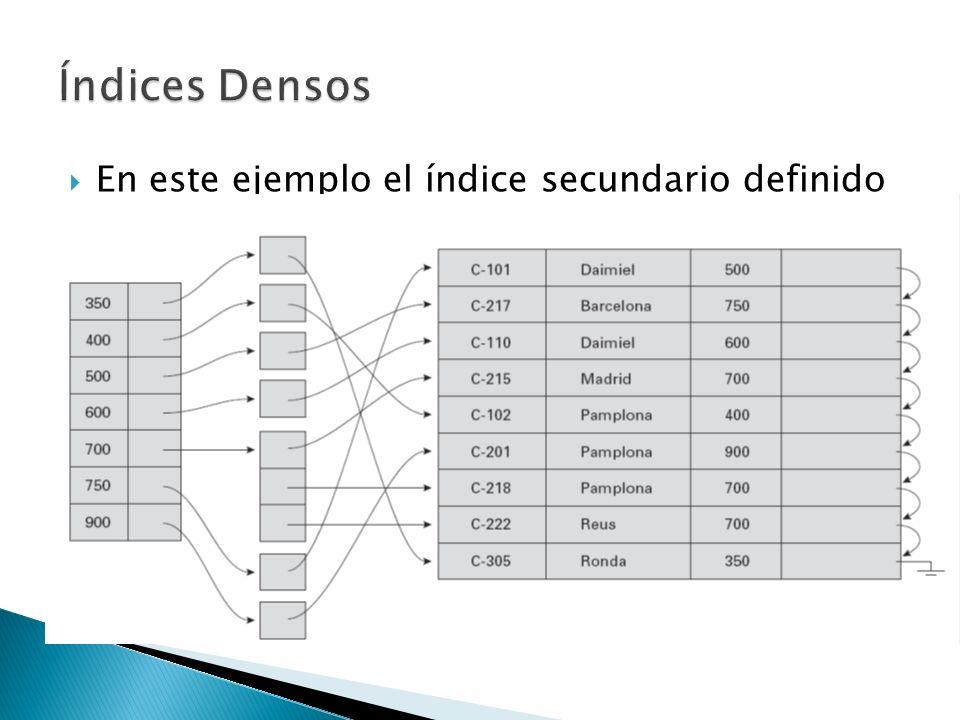 Índices Densos En este ejemplo el índice secundario definido sobre la columna saldo es denso.
