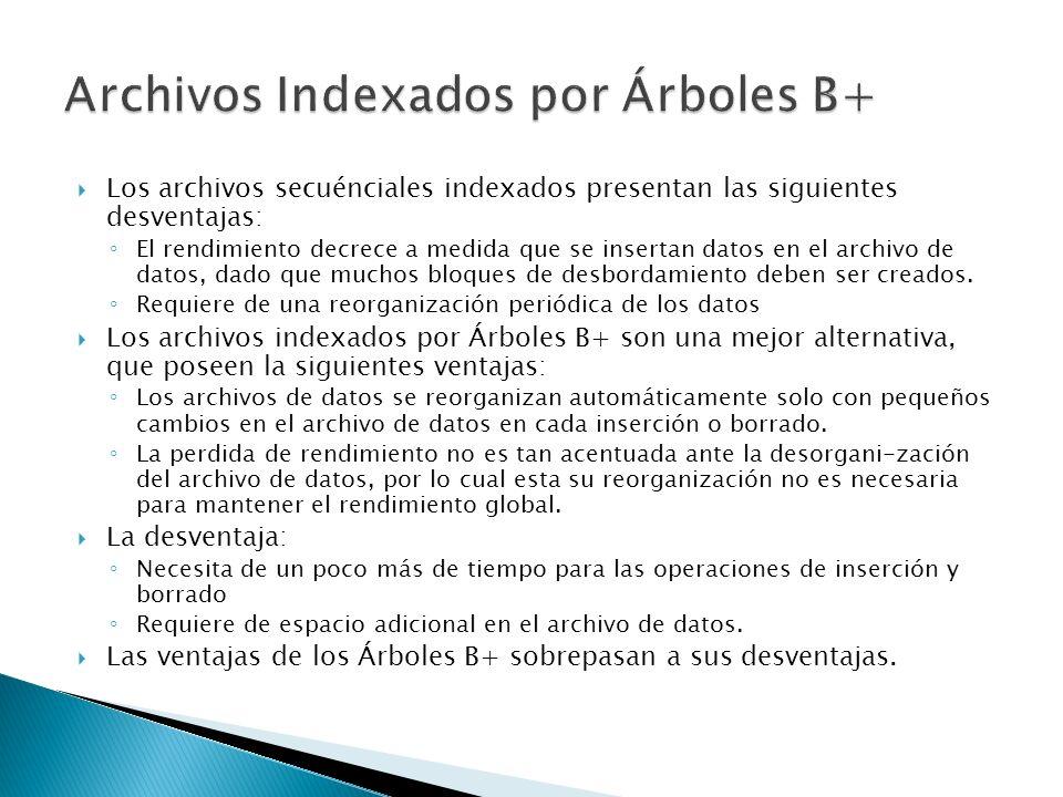 Archivos Indexados por Árboles B+