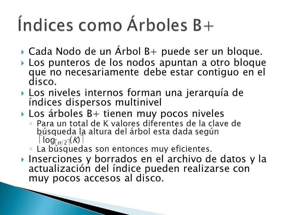 Índices como Árboles B+