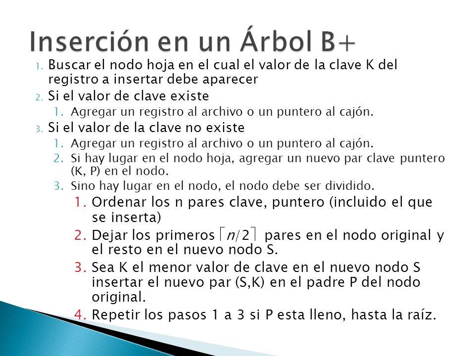 Inserción en un Árbol B+
