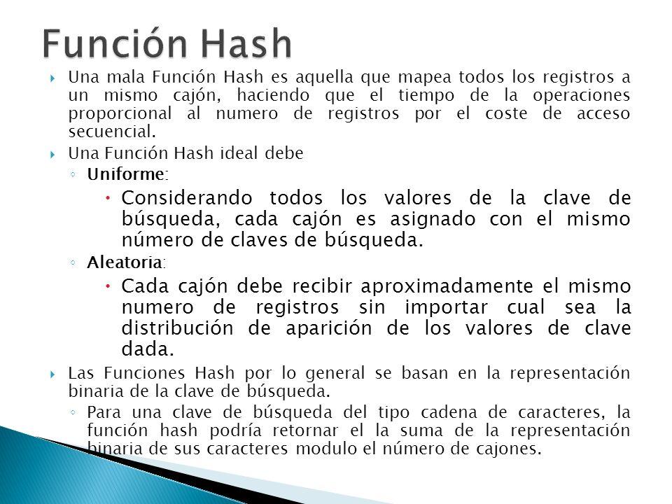 Función Hash
