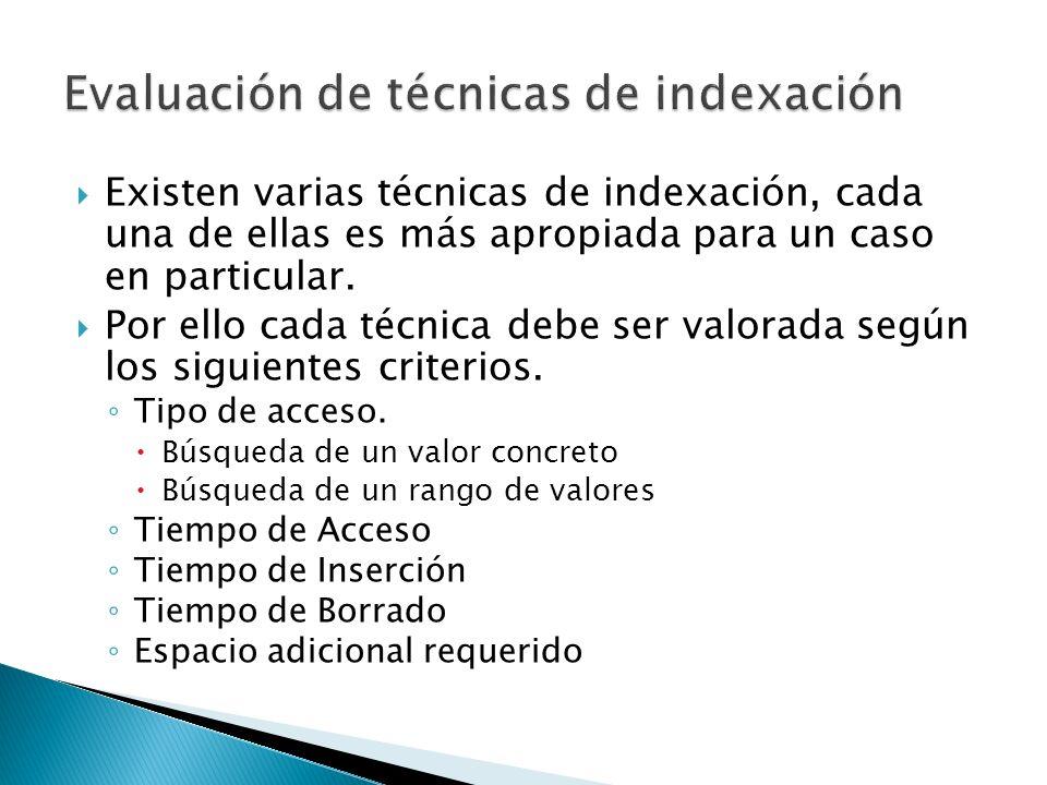 Evaluación de técnicas de indexación
