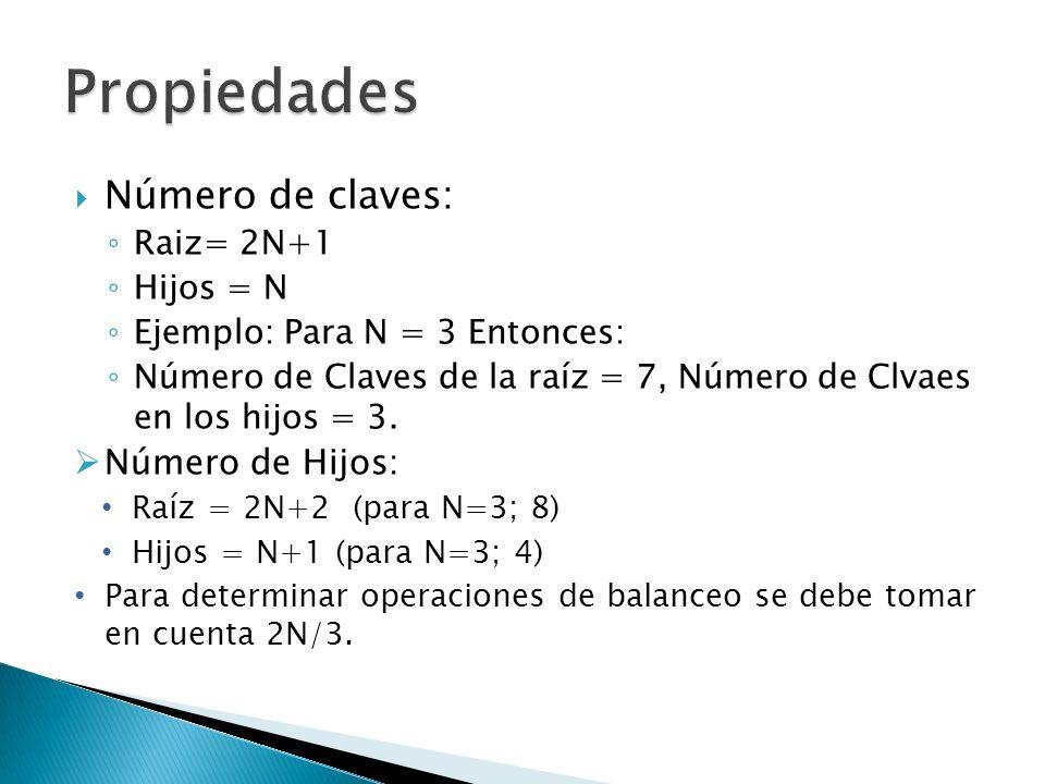 Propiedades Número de claves: Número de Hijos: Raiz= 2N+1 Hijos = N