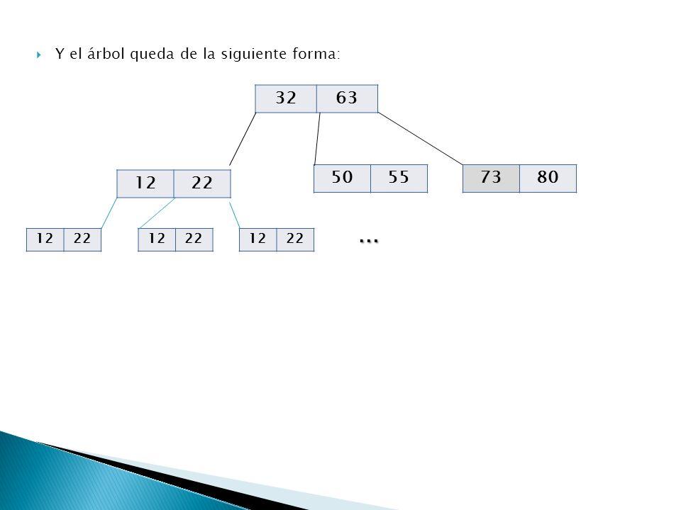 … 32 63 50 55 73 80 12 22 Y el árbol queda de la siguiente forma: 12