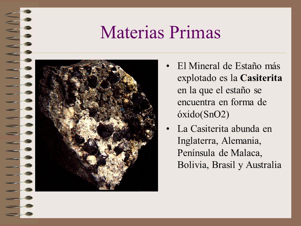 Materias Primas El Mineral de Estaño más explotado es la Casiterita en la que el estaño se encuentra en forma de óxido(SnO2)