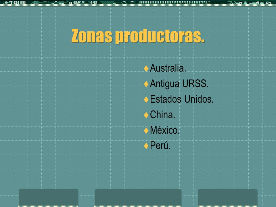 Zonas productoras. Australia. Antigua URSS. Estados Unidos. China.