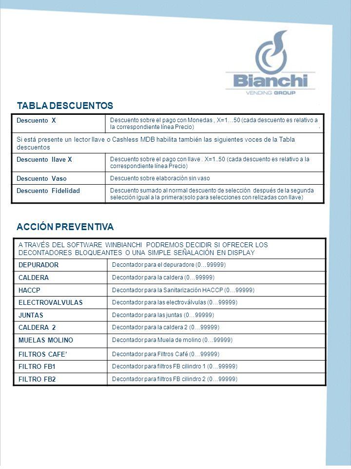 TABLA DESCUENTOS ACCIÓN PREVENTIVA Descuento X