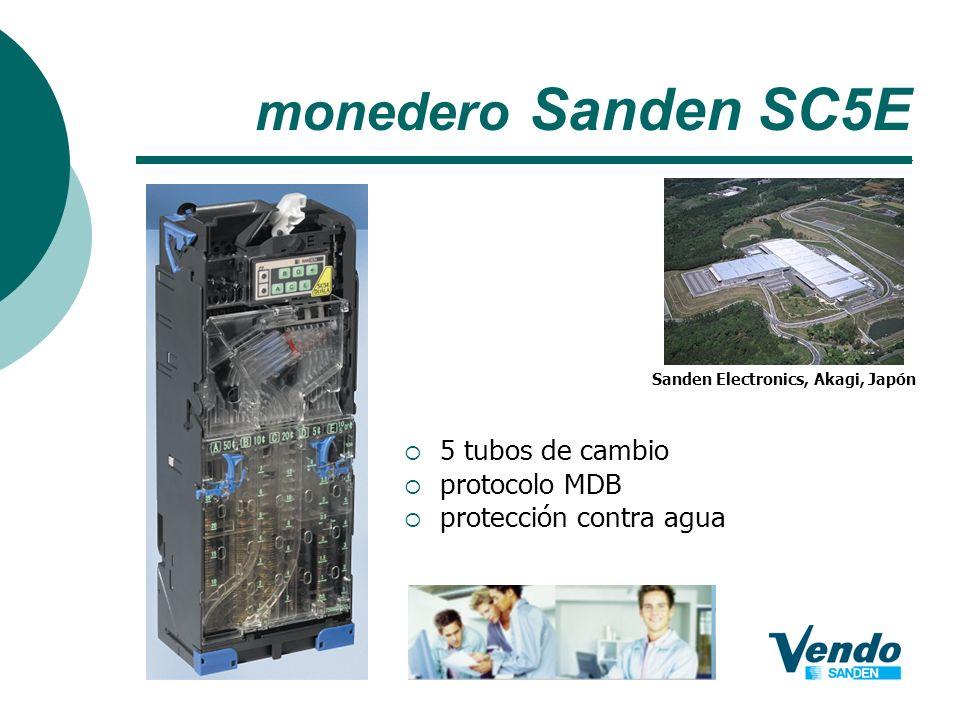 Sanden Electronics, Akagi, Japón
