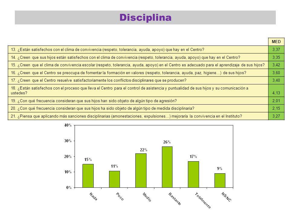 Disciplina MED. 13. ¿Están satisfechos con el clima de convivencia (respeto, tolerancia, ayuda, apoyo) que hay en el Centro