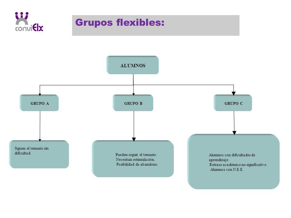Grupos flexibles: ALUMNOS GRUPO A GRUPO B GRUPO C