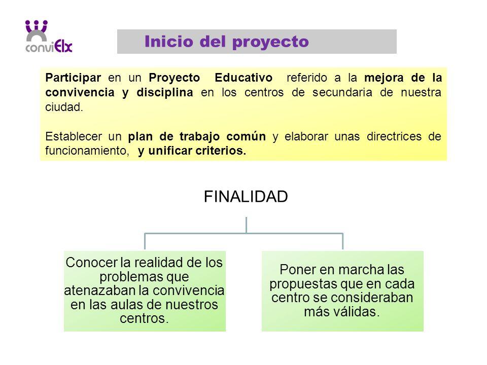 Inicio del proyecto FINALIDAD