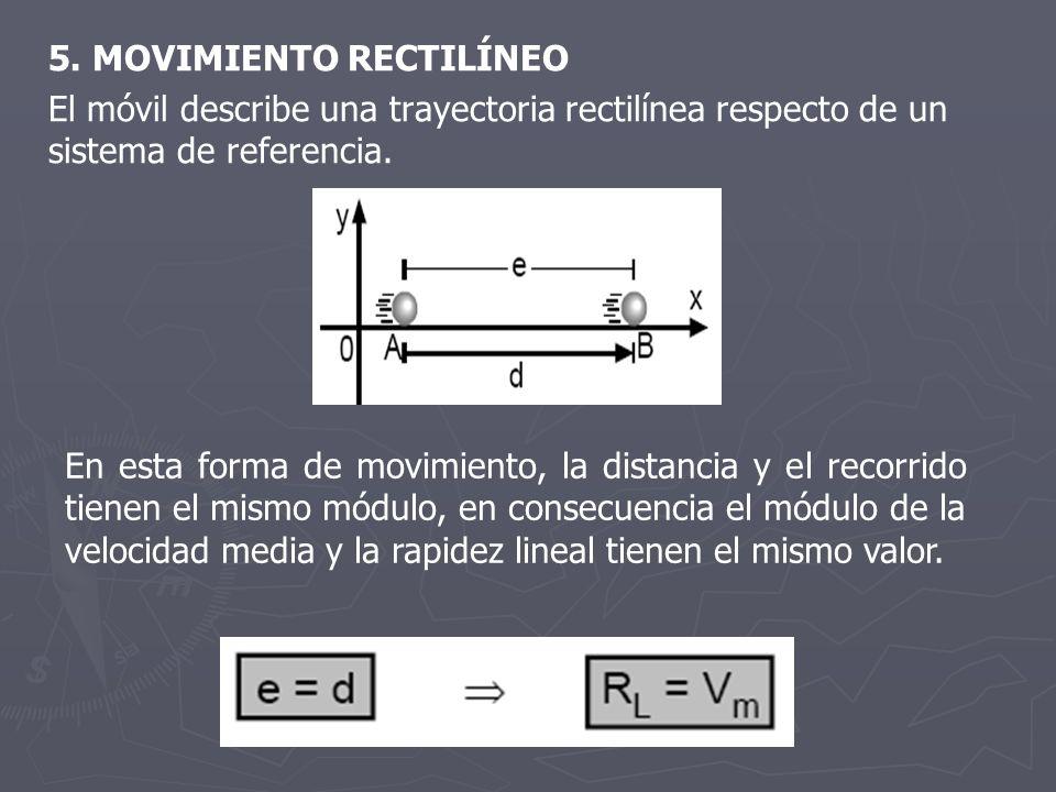 5. MOVIMIENTO RECTILÍNEO