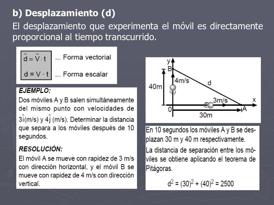 b) Desplazamiento (d) El desplazamiento que experimenta el móvil es directamente proporcional al tiempo transcurrido.