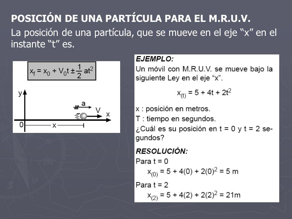 POSICIÓN DE UNA PARTÍCULA PARA EL M.R.U.V.