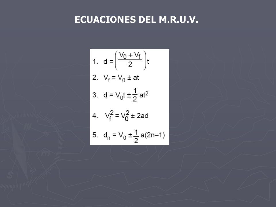 ECUACIONES DEL M.R.U.V.