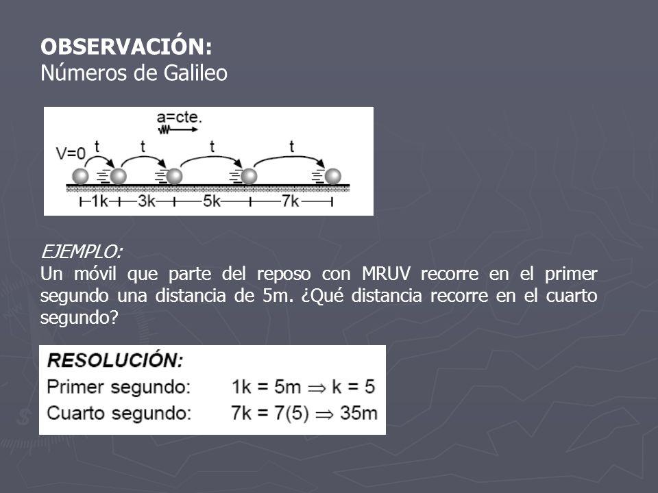 OBSERVACIÓN: Números de Galileo EJEMPLO: