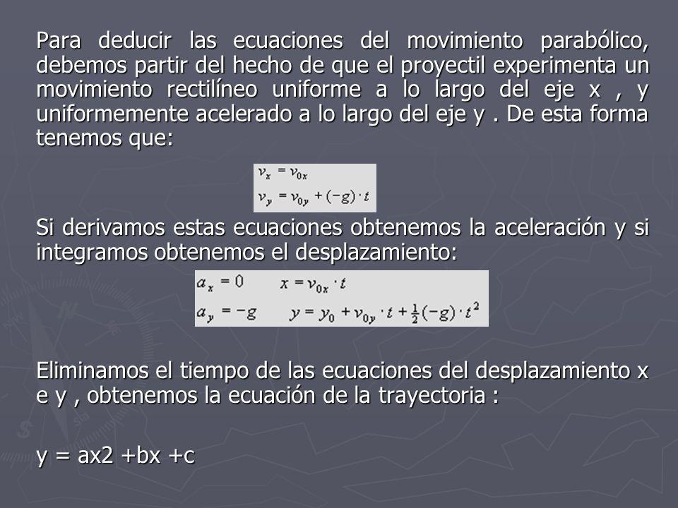 Para deducir las ecuaciones del movimiento parabólico, debemos partir del hecho de que el proyectil experimenta un movimiento rectilíneo uniforme a lo largo del eje x , y uniformemente acelerado a lo largo del eje y . De esta forma tenemos que: