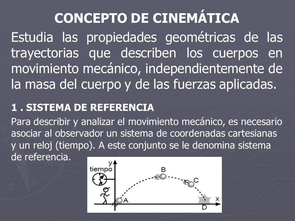 CONCEPTO DE CINEMÁTICA