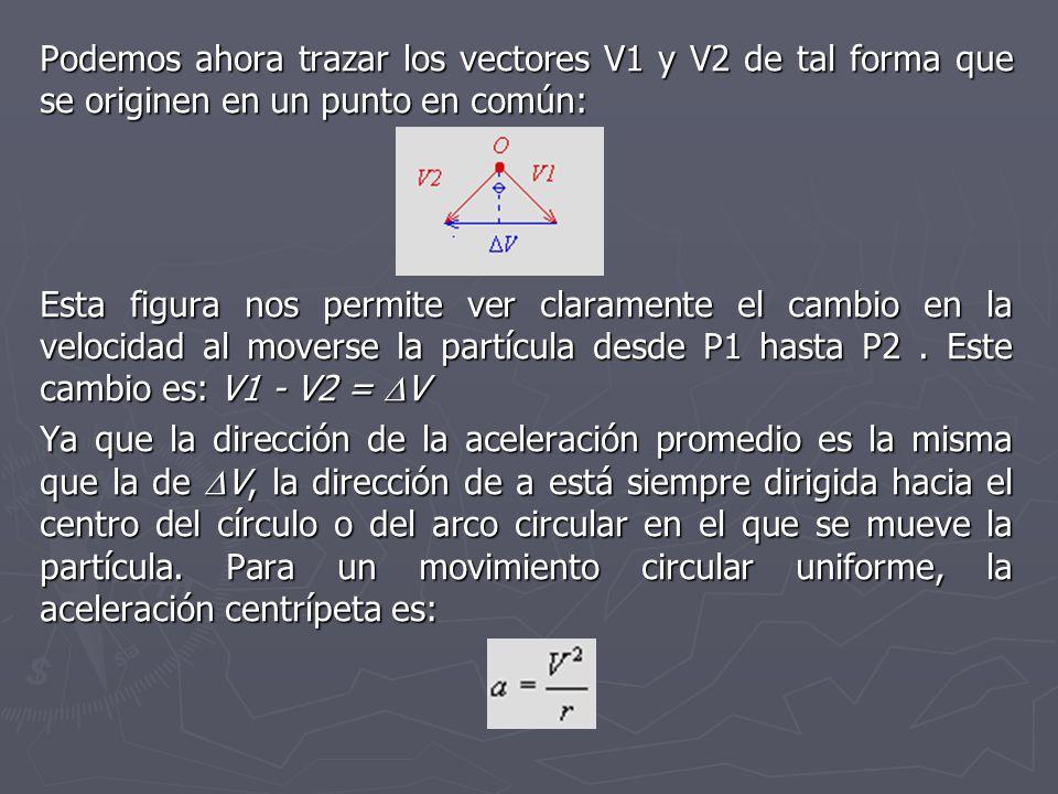 Podemos ahora trazar los vectores V1 y V2 de tal forma que se originen en un punto en común: