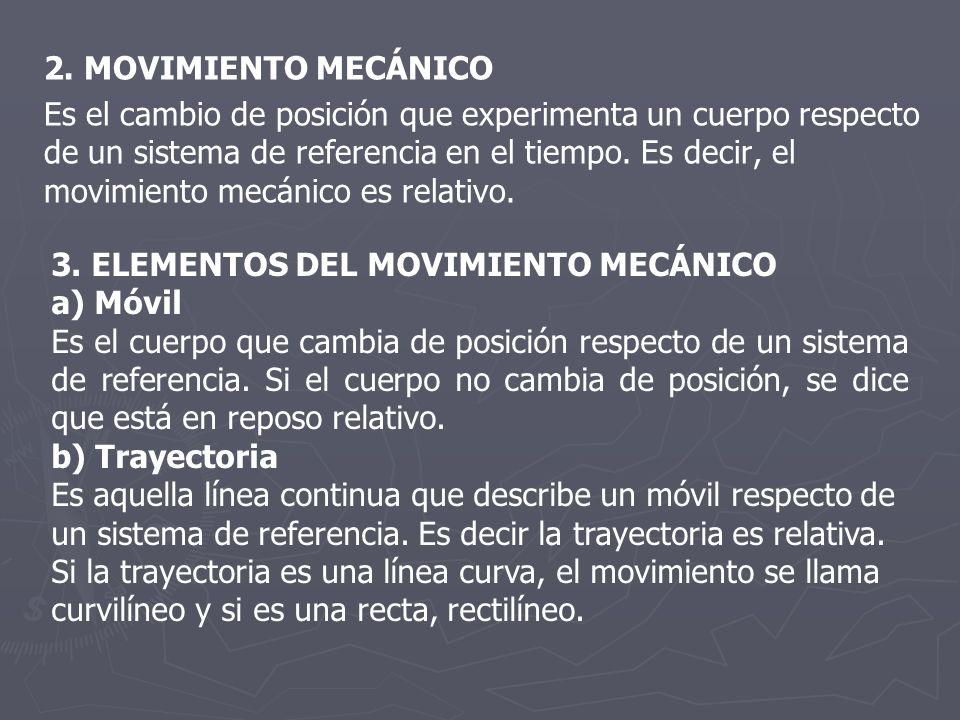 2. MOVIMIENTO MECÁNICO