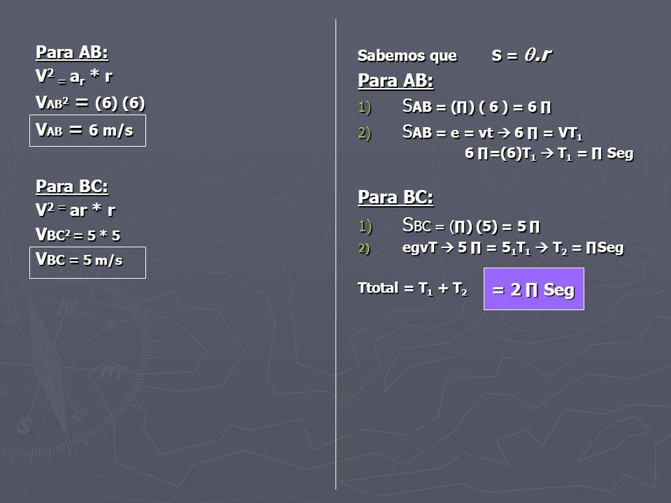 SBC = (∏) (5) = 5 ∏ Para AB: SAB = (∏) ( 6 ) = 6 ∏