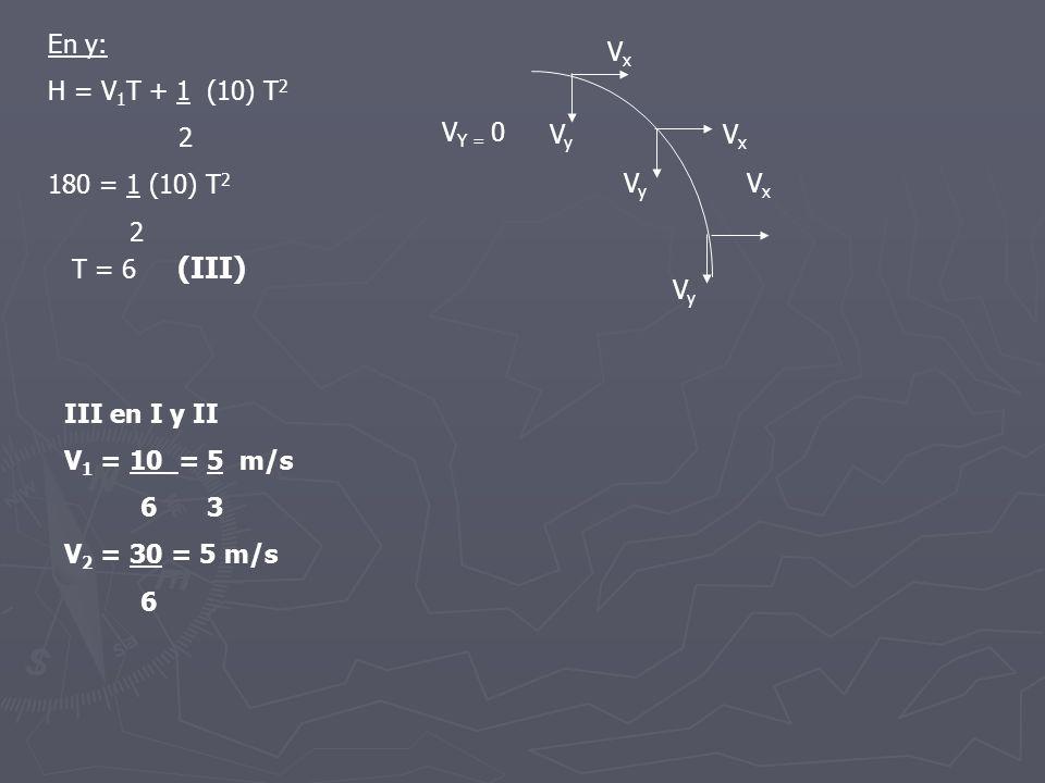 En y: H = V1T + 1 (10) T2. 2. 180 = 1 (10) T2. Vx. VY = 0. Vy. Vx. Vy. Vx. T = 6 (III)