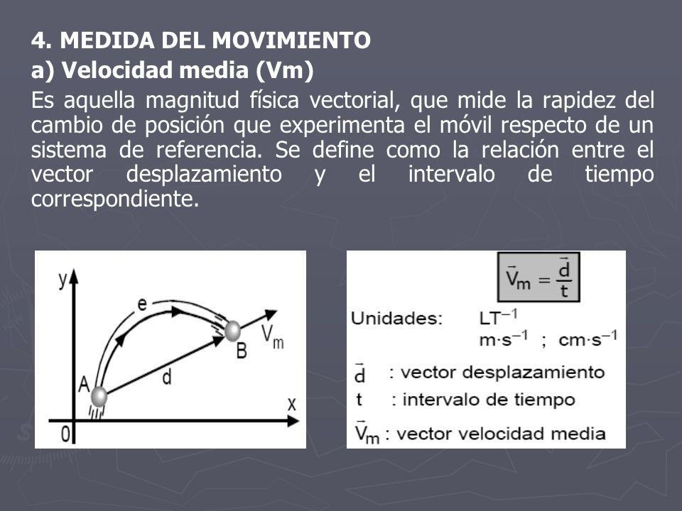 4. MEDIDA DEL MOVIMIENTO a) Velocidad media (Vm)