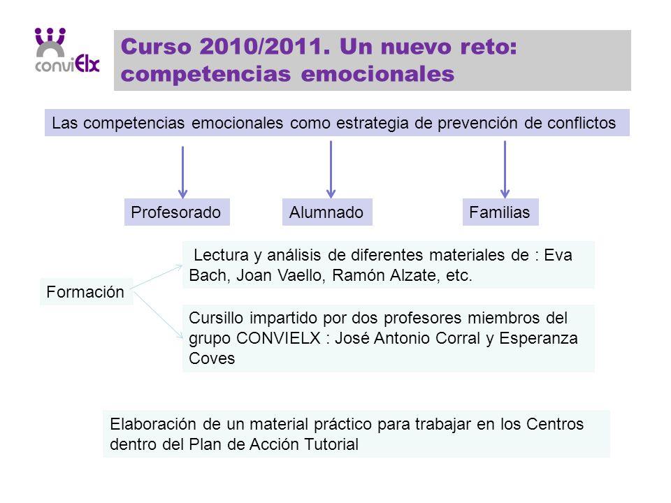 Curso 2010/2011. Un nuevo reto: competencias emocionales