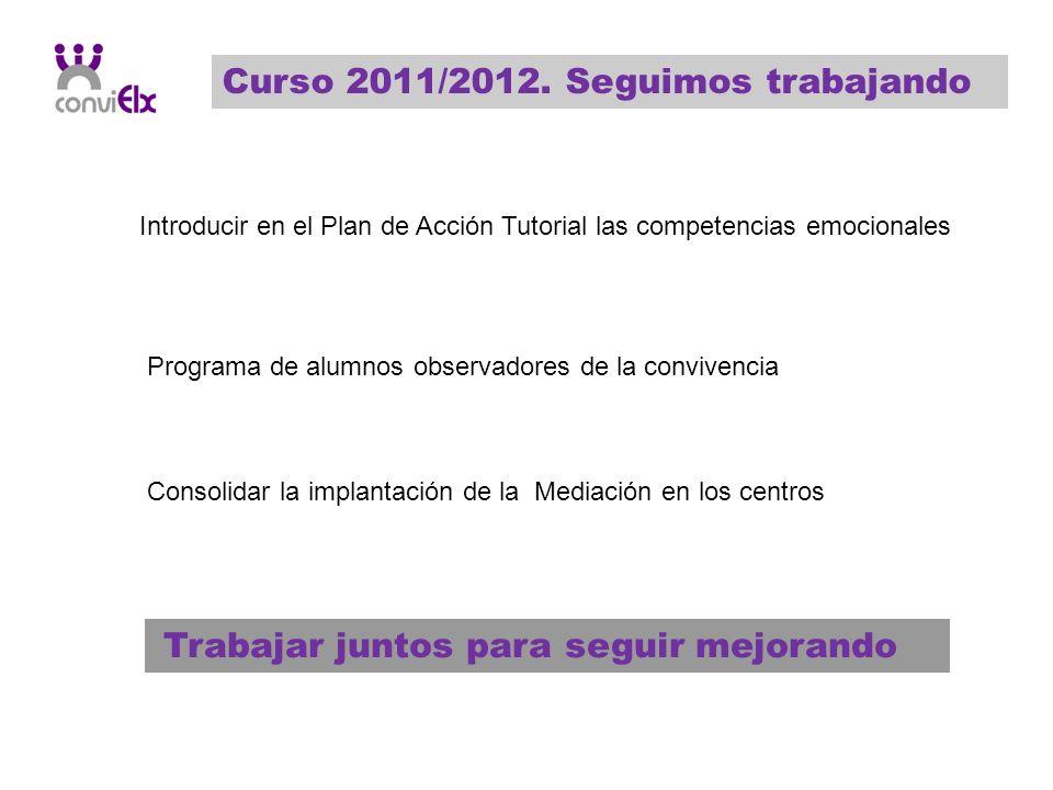 Curso 2011/2012. Seguimos trabajando