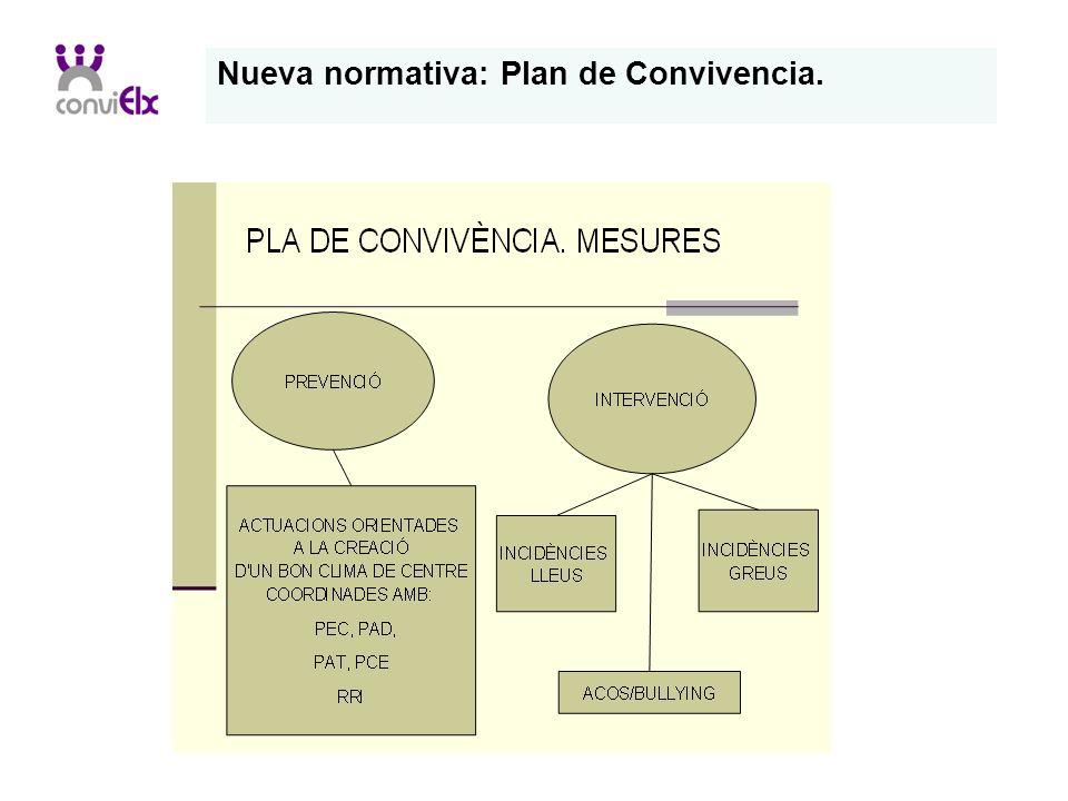Nueva normativa: Plan de Convivencia.