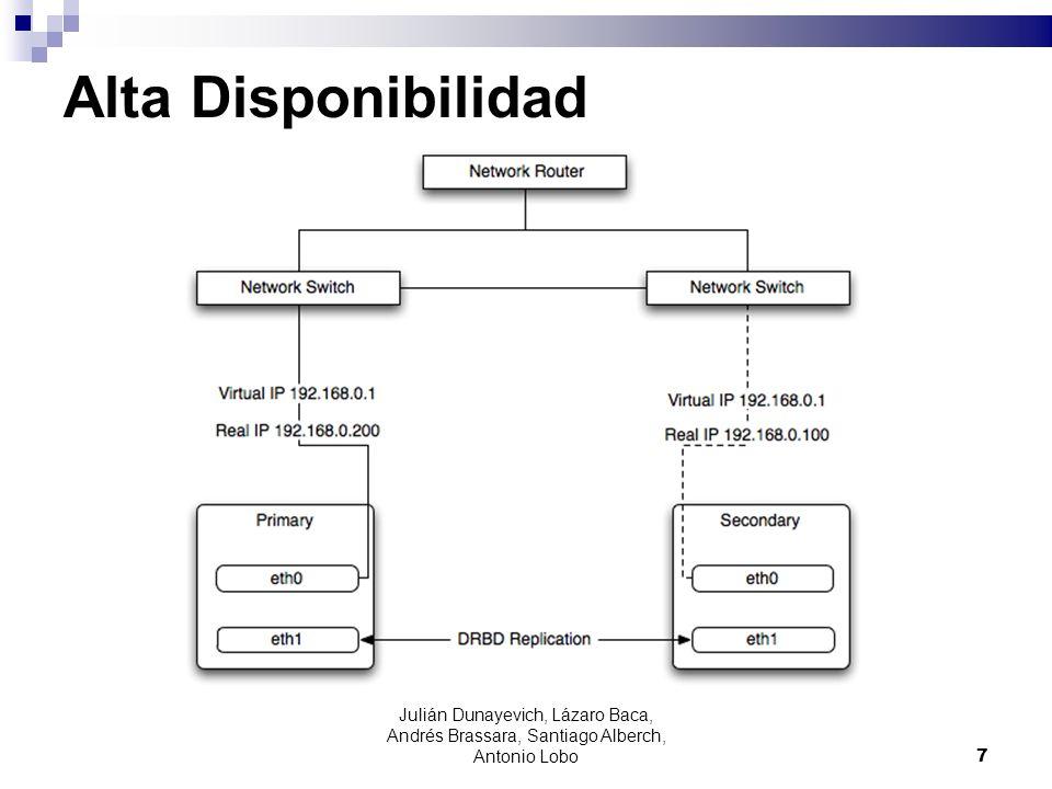 Alta Disponibilidad Julián Dunayevich, Lázaro Baca, Andrés Brassara, Santiago Alberch, Antonio Lobo.