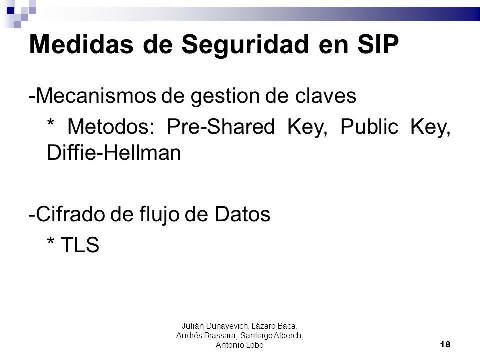 Medidas de Seguridad en SIP