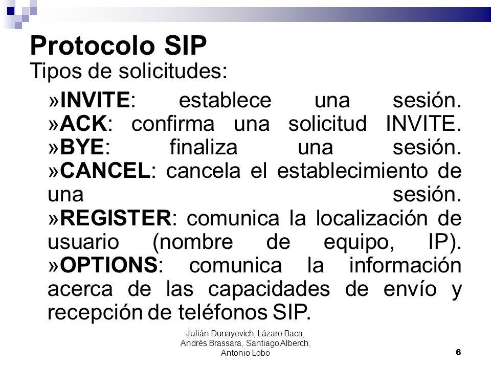 Protocolo SIP Tipos de solicitudes:
