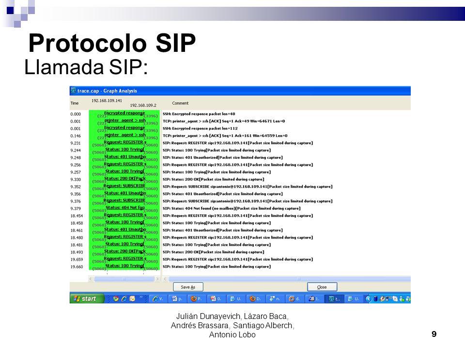Protocolo SIP Llamada SIP: