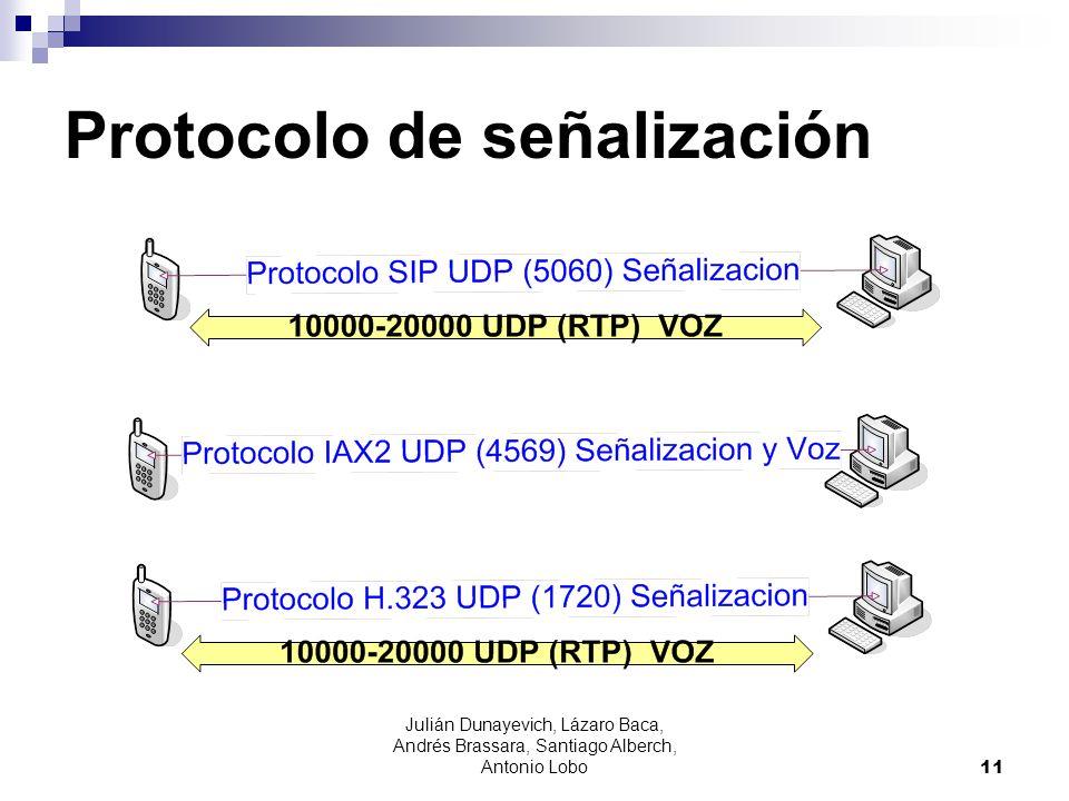Protocolo de señalización