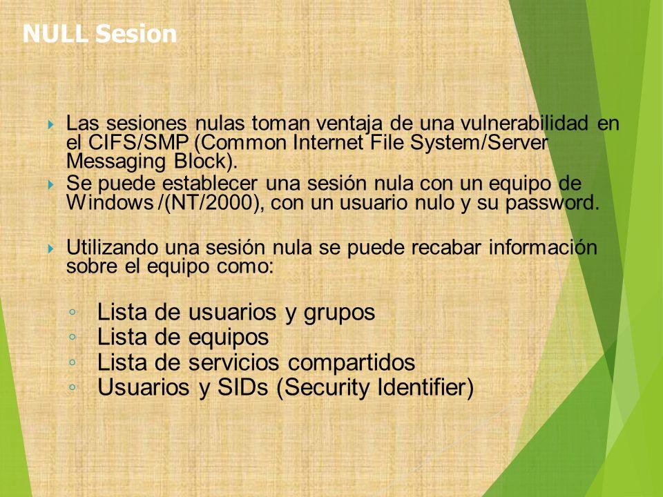 NULL Sesion Lista de usuarios y grupos Lista de equipos