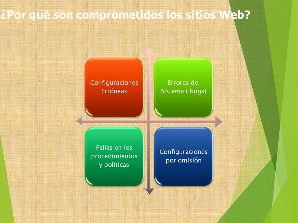 ¿Por qué son comprometidos los sitios Web