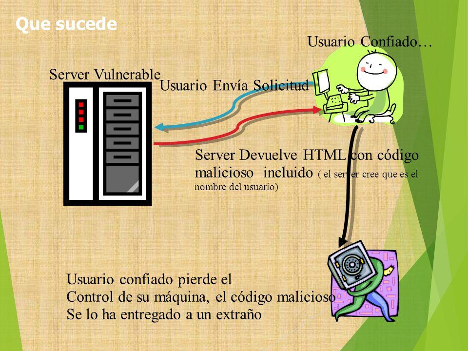 Que sucede Usuario Confiado… Server Vulnerable Usuario Envía Solicitud