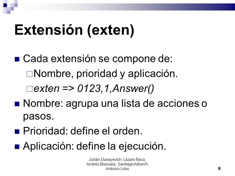 Extensión (exten) Cada extensión se compone de: