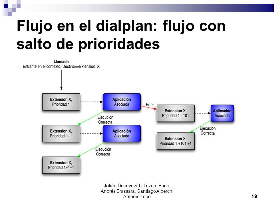 Flujo en el dialplan: flujo con salto de prioridades