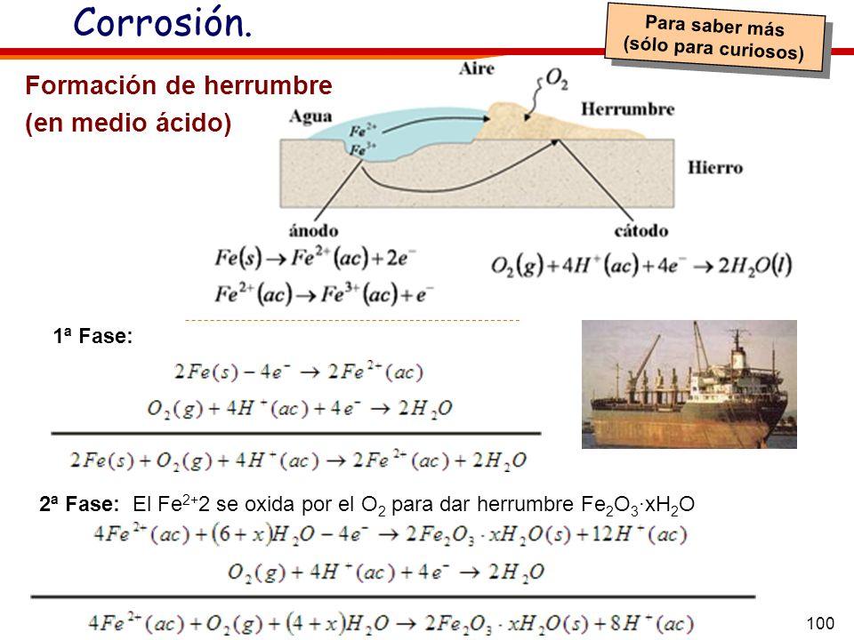 Corrosión. Formación de herrumbre (en medio ácido) 1ª Fase: