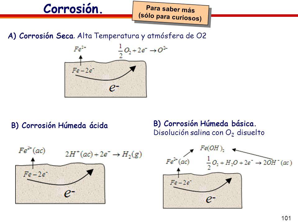 Corrosión. A) Corrosión Seca. Alta Temperatura y atmósfera de O2