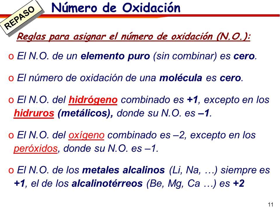 Número de Oxidación REPASO. Reglas para asignar el número de oxidación (N.O.): El N.O. de un elemento puro (sin combinar) es cero.